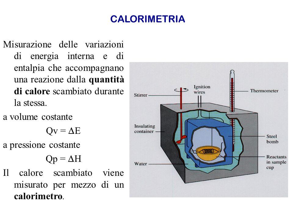 CALORIMETRIA Misurazione delle variazioni di energia interna e di entalpia che accompagnano una reazione dalla quantità di calore scambiato durante la