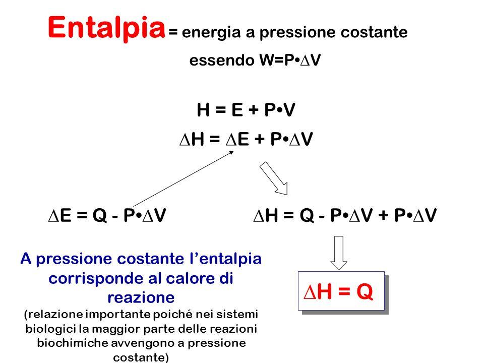 Entalpia = energia a pressione costante essendo W=P V H = E + PV E = Q - P V H = Q - P V + P V H = Q A pressione costante lentalpia corrisponde al cal