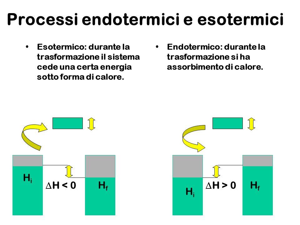 Processi endotermici e esotermici Esotermico: durante la trasformazione il sistema cede una certa energia sotto forma di calore. Endotermico: durante