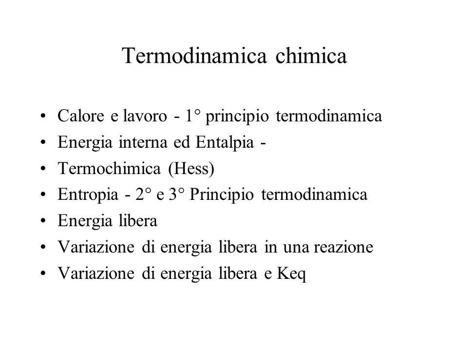 Termodinamica chimica Calore e lavoro - 1° principio termodinamica Energia interna ed Entalpia - Termochimica (Hess) Entropia - 2° e 3° Principio term