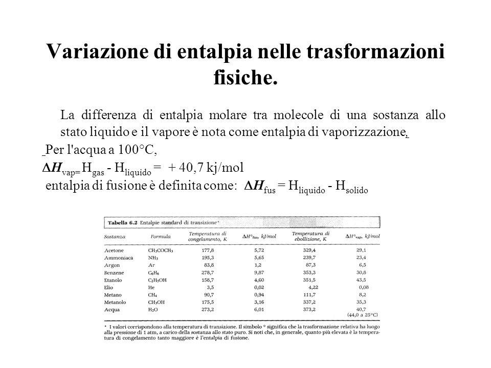 Variazione di entalpia nelle trasformazioni fisiche. La differenza di entalpia molare tra molecole di una sostanza allo stato liquido e il vapore è no