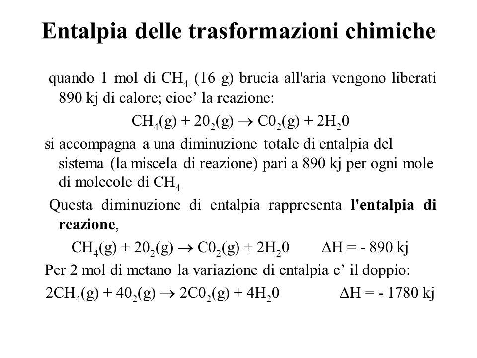 Entalpia delle trasformazioni chimiche quando 1 mol di CH 4 (16 g) brucia all'aria vengono liberati 890 kj di calore; cioe la reazione: CH 4 (g) + 20