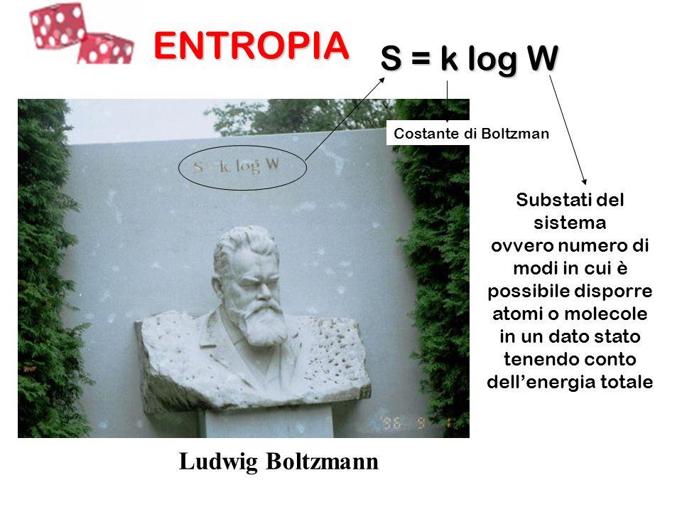 Ludwig Boltzmann S = k log W Costante di Boltzman Substati del sistema ovvero numero di modi in cui è possibile disporre atomi o molecole in un dato s