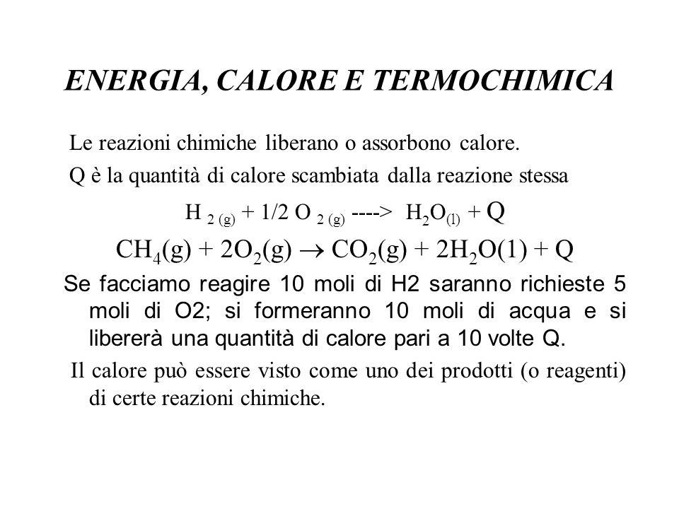 ENERGIA, CALORE E TERMOCHIMICA Le reazioni chimiche liberano o assorbono calore. Q è la quantità di calore scambiata dalla reazione stessa H 2 (g) + 1