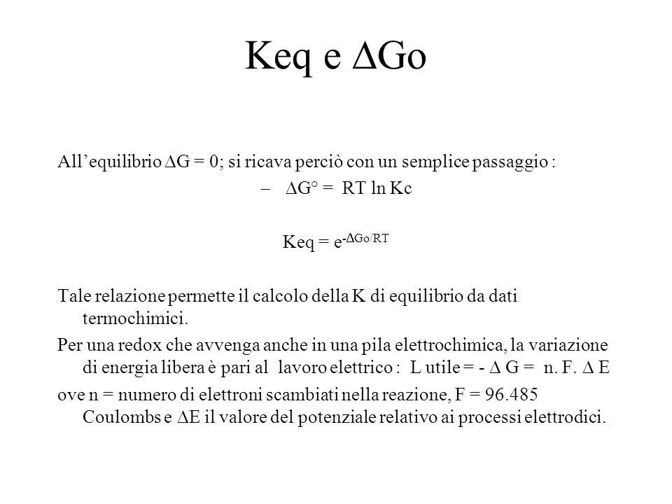 Keq e Go Allequilibrio G = 0; si ricava perciò con un semplice passaggio : G° = RT ln Kc Keq = e - Go/RT Tale relazione permette il calcolo della K di