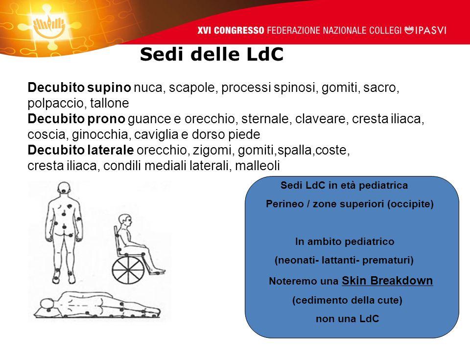 Valutare il rischio LdC Scala Braden Q: include indici di valutazione rischio LdC mobilità-attività-frizione-umidità-nutrizione- perfusione tissutale e percezione sensoriale N.B.