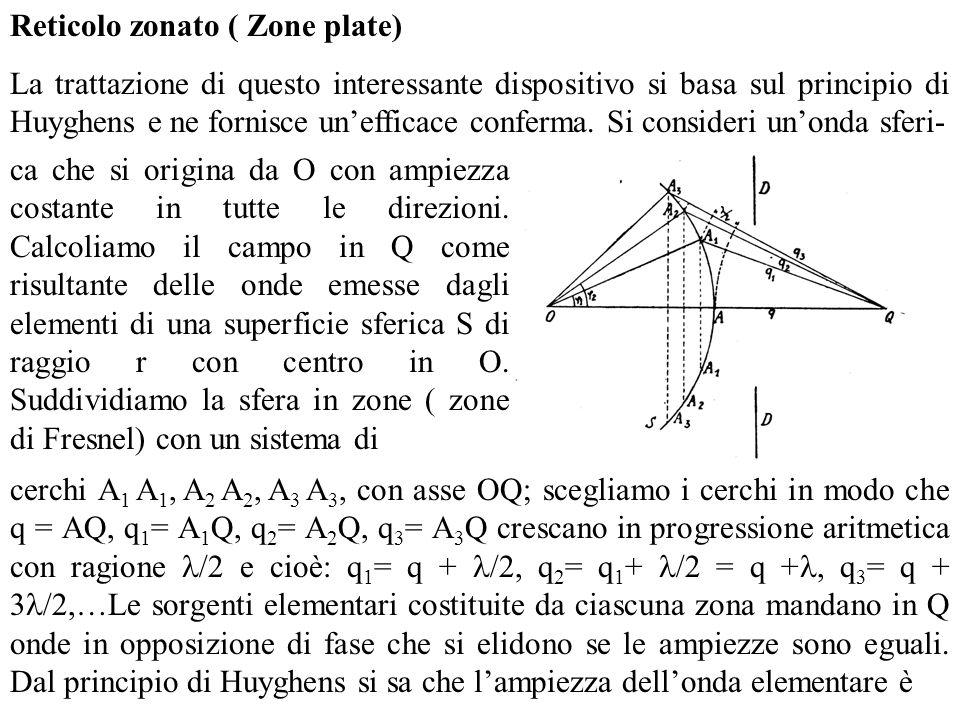 Reticolo zonato ( Zone plate) La trattazione di questo interessante dispositivo si basa sul principio di Huyghens e ne fornisce unefficace conferma. S