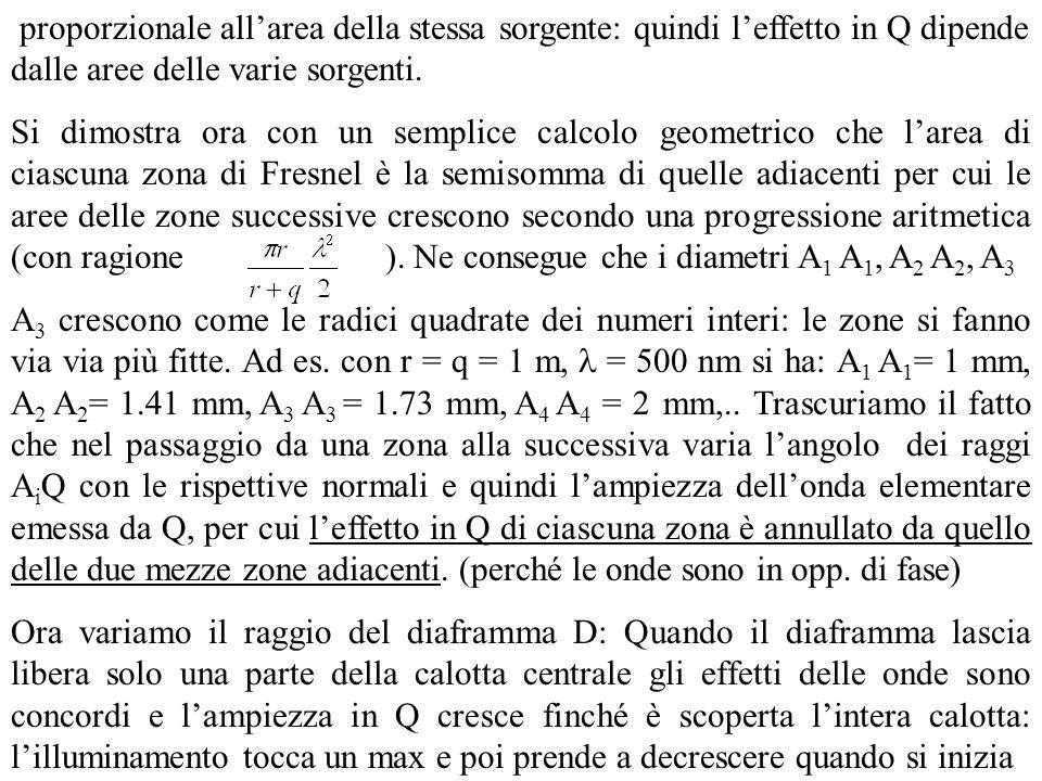 proporzionale allarea della stessa sorgente: quindi leffetto in Q dipende dalle aree delle varie sorgenti. Si dimostra ora con un semplice calcolo geo