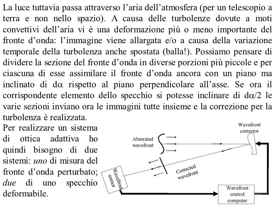 La luce tuttavia passa attraverso laria dellatmosfera (per un telescopio a terra e non nello spazio). A causa delle turbolenze dovute a moti convettiv