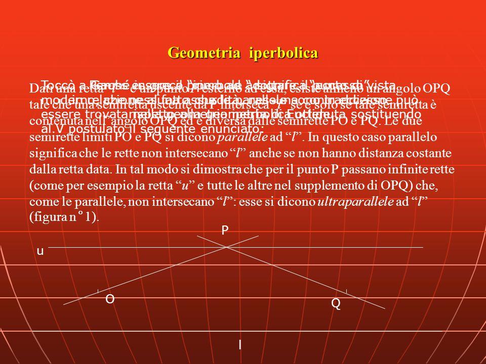 Geometria iperbolica Dati una retta l e un punto P esterno ad essa, esiste almeno un angolo OPQ tale che una semiretta uscente da P interseca l se e s