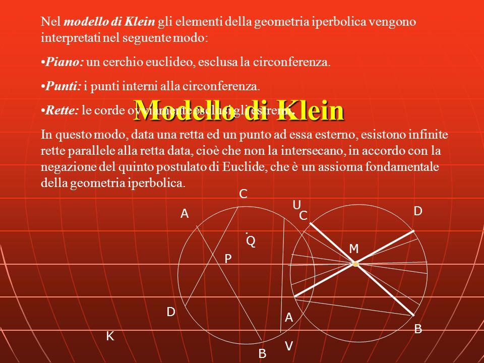 Modello di Klein Nel modello di Klein gli elementi della geometria iperbolica vengono interpretati nel seguente modo: Piano: un cerchio euclideo, escl