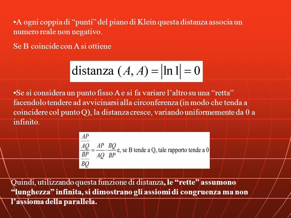 A ogni coppia di punti del piano di Klein questa distanza associa un numero reale non negativo. Se B coincide con A si ottiene Se si considera un punt