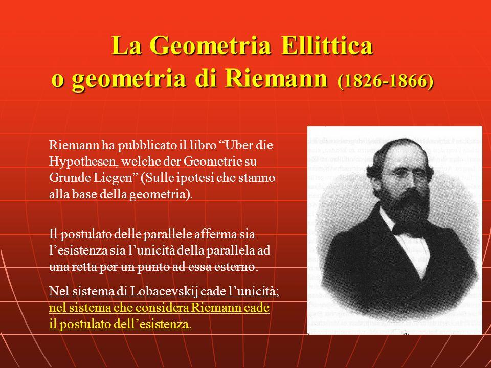 La Geometria Ellittica o geometria di Riemann (1826-1866) Il postulato delle parallele afferma sia lesistenza sia lunicità della parallela ad una rett