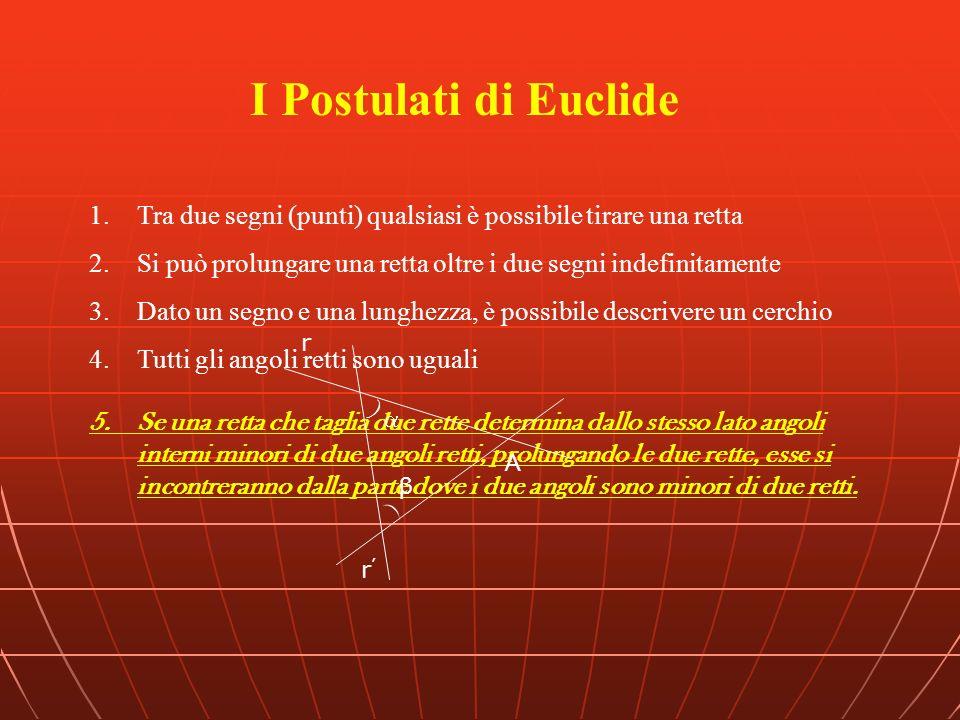 I Postulati di Euclide 1.Tra due segni (punti) qualsiasi è possibile tirare una retta 2.Si può prolungare una retta oltre i due segni indefinitamente