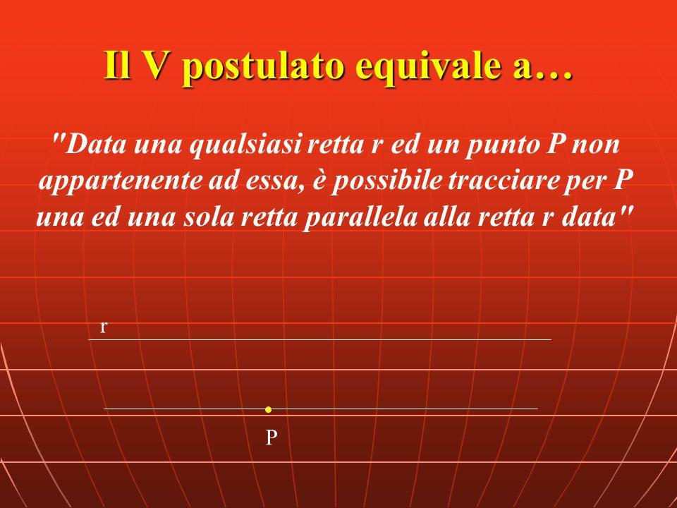 Il Postulato delle parallele non è evidentemente vero Dopo Euclide sorsero le domande: 1.si può dimostrare il V postulato a partire dagli altri 4.