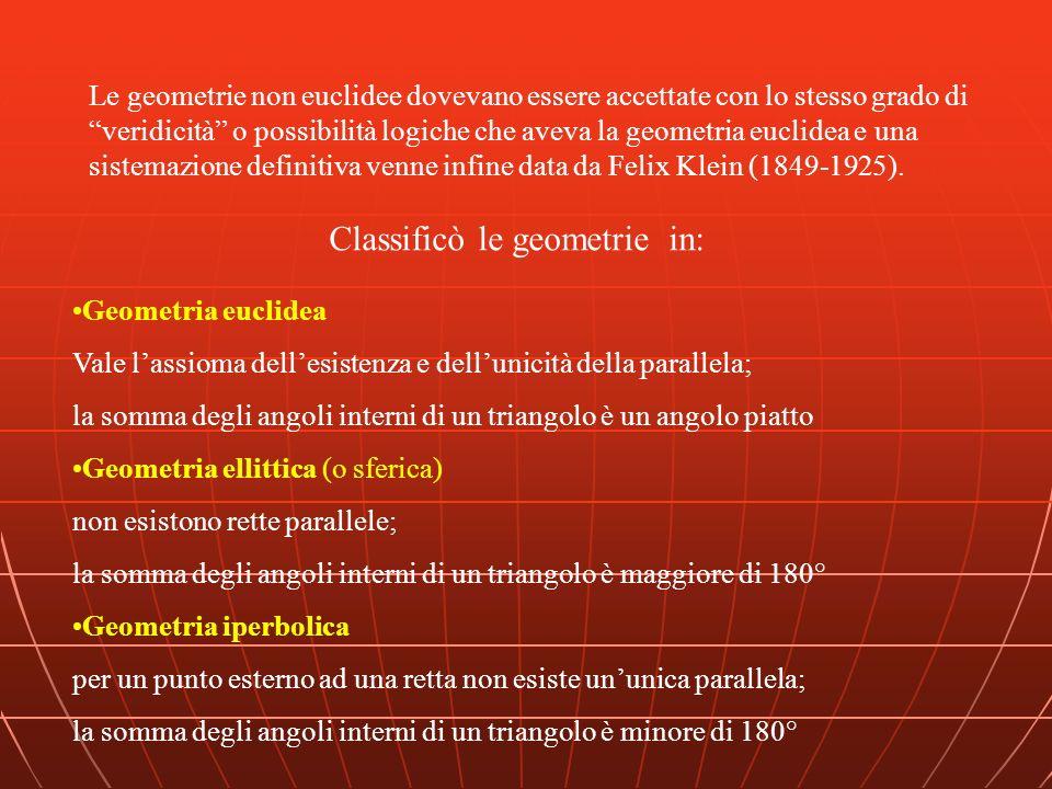 Classificò le geometrie in: Geometria euclidea Vale lassioma dellesistenza e dellunicità della parallela; la somma degli angoli interni di un triangol