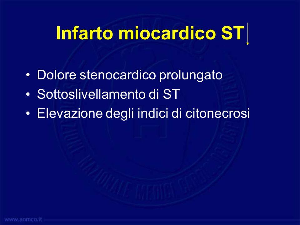Infarto miocardico ST Dolore stenocardico prolungato Sottoslivellamento di ST Elevazione degli indici di citonecrosi