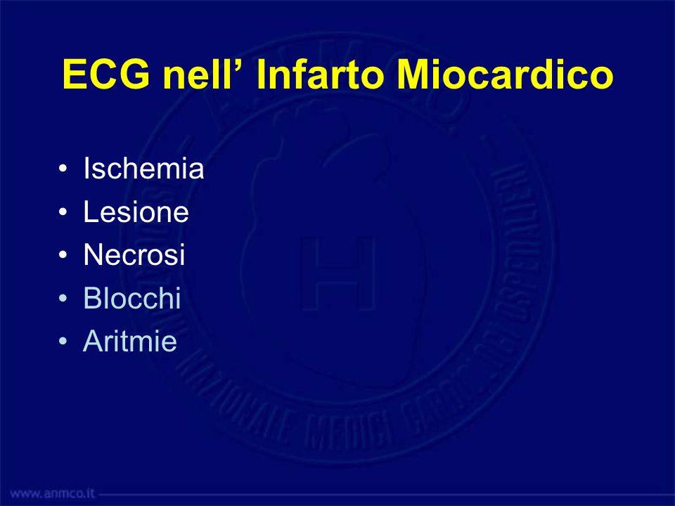 TIMI III Registry mortalità a 1anno BBSx 2.8x vs ECG normale ST >0.5 mm 2.45x vs ECG normale