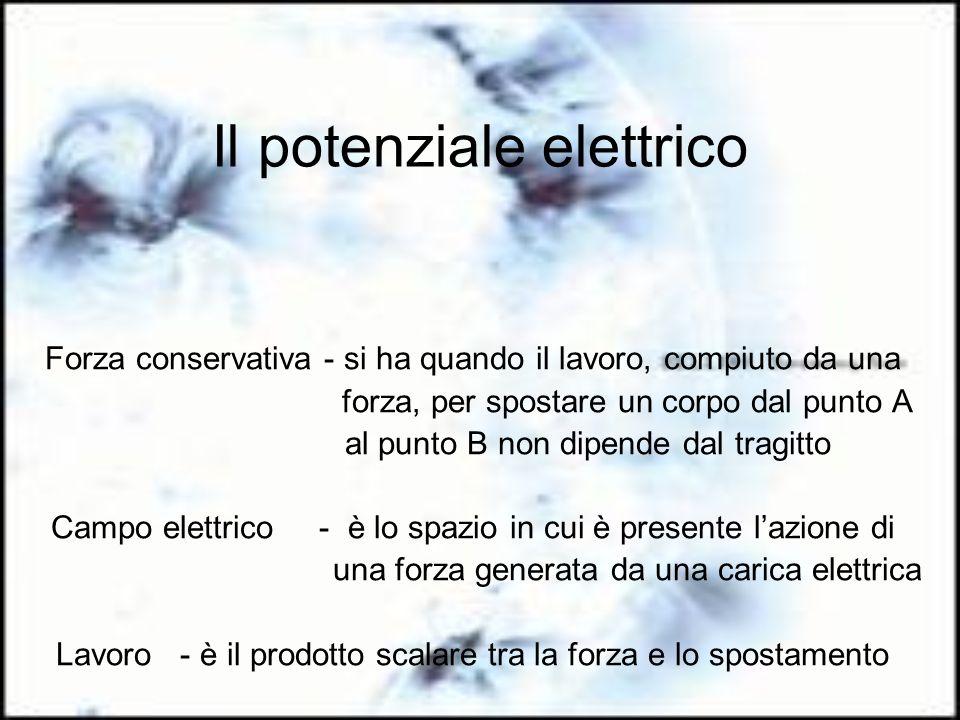 Il potenziale elettrico Forza conservativa - si ha quando il lavoro, compiuto da una forza, per spostare un corpo dal punto A al punto B non dipende d