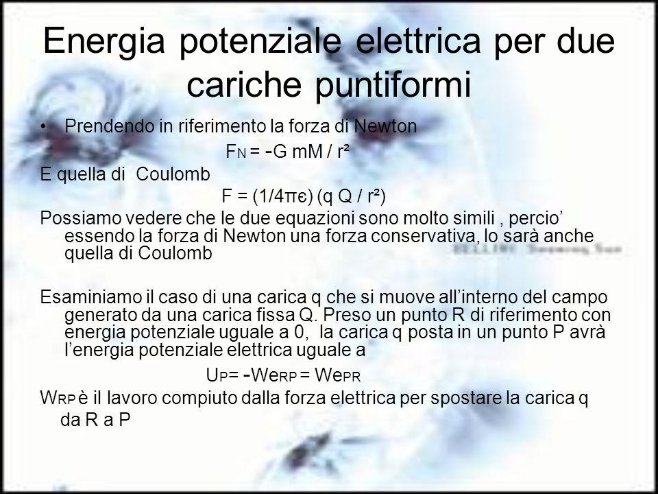 Energia potenziale elettrica per due cariche puntiformi Prendendo in riferimento la forza di Newton F N = - G mM / r² E quella di Coulomb F = (1/4πє)