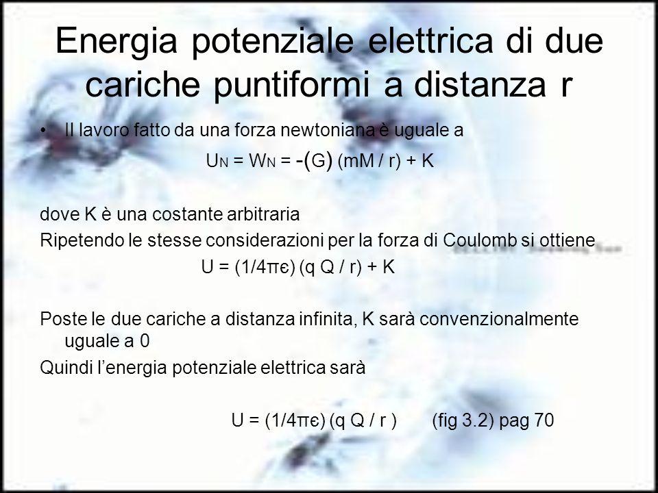 Energia potenziale elettrica di due cariche puntiformi a distanza r Il lavoro fatto da una forza newtoniana è uguale a U N = W N = -( G ) (mM / r) + K