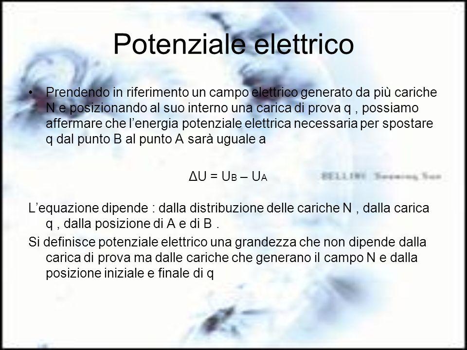 Potenziale elettrico Prendendo in riferimento un campo elettrico generato da più cariche N e posizionando al suo interno una carica di prova q, possia