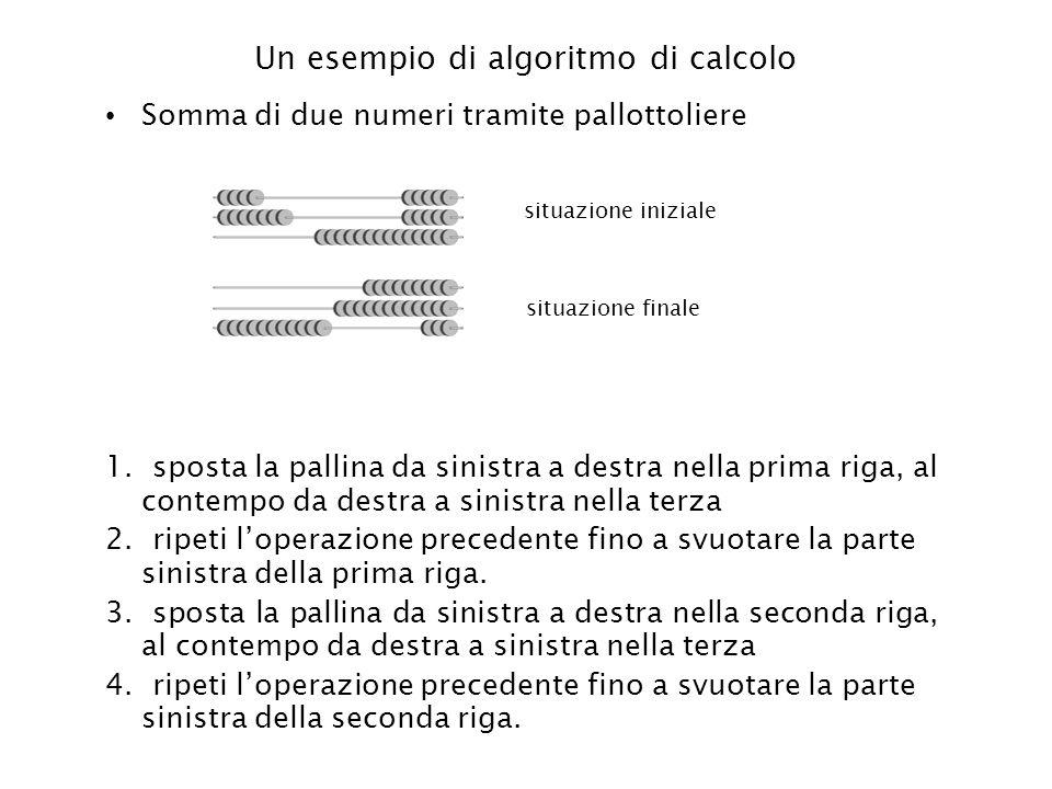 Un esempio di algoritmo di calcolo Somma di due numeri tramite pallottoliere 1. sposta la pallina da sinistra a destra nella prima riga, al contempo d