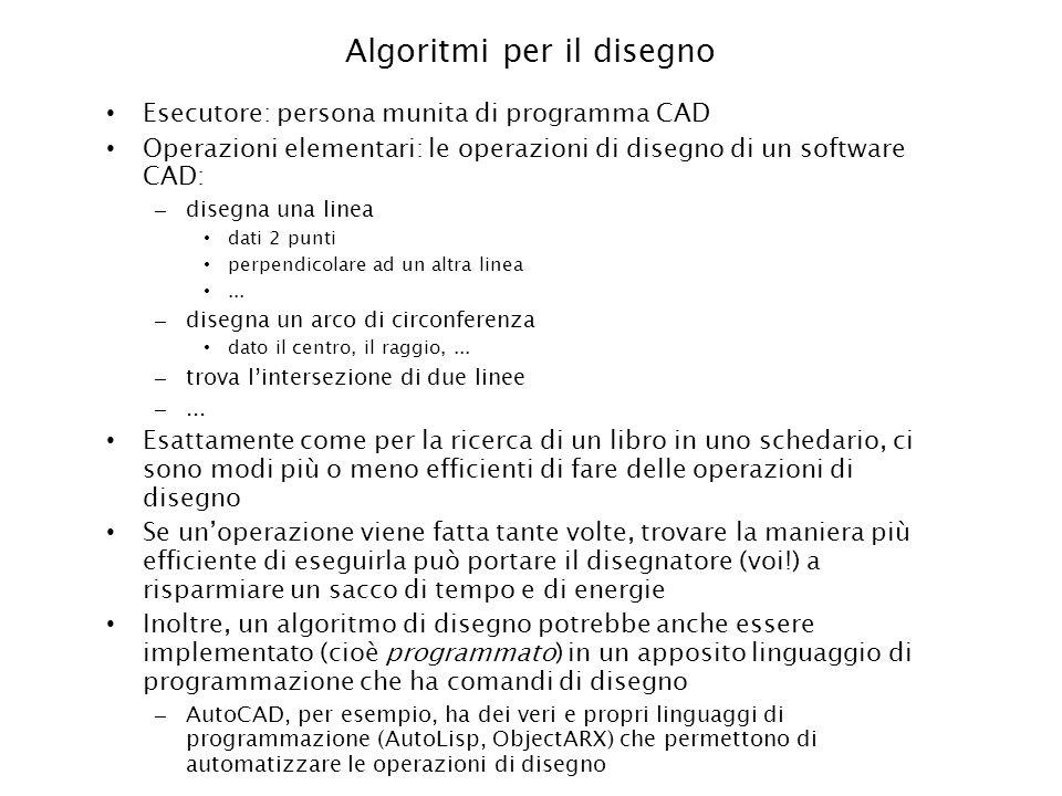 Algoritmi per il disegno Esecutore: persona munita di programma CAD Operazioni elementari: le operazioni di disegno di un software CAD: – disegna una