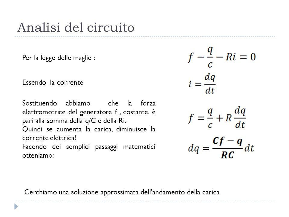 Analisi del circuito Per la legge delle maglie : Essendo la corrente Sostituendo abbiamo che la forza elettromotrice del generatore f, costante, è par
