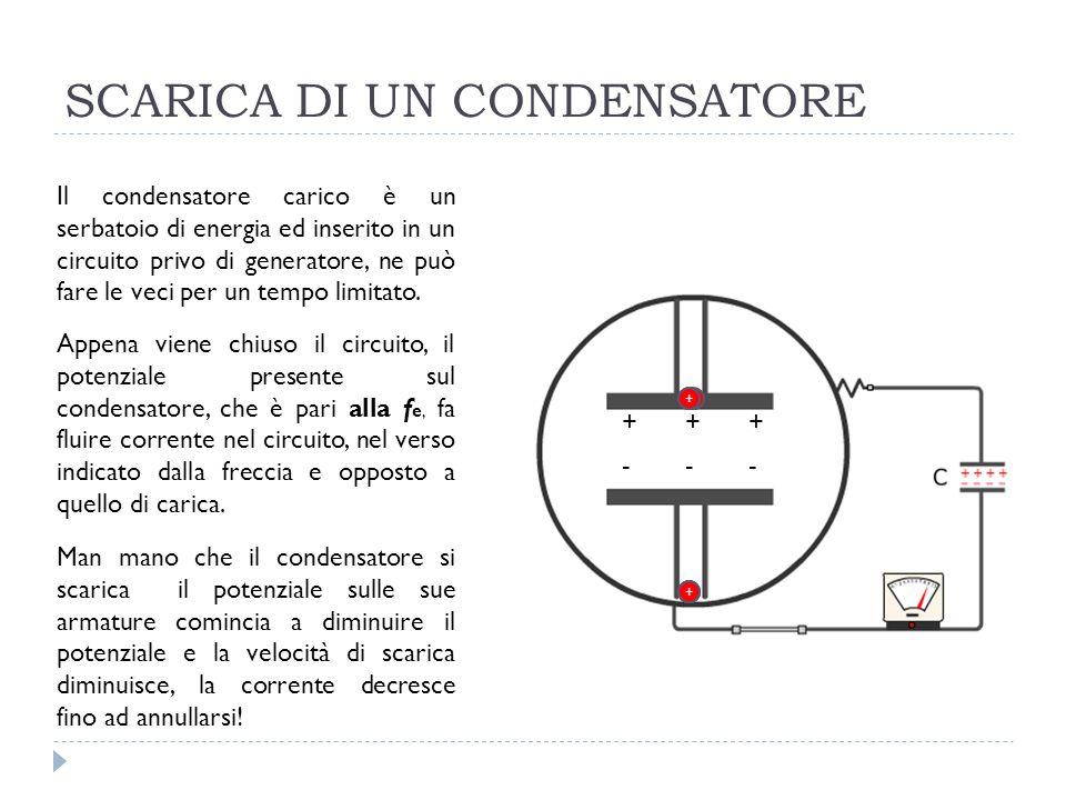 SCARICA DI UN CONDENSATORE Il condensatore carico è un serbatoio di energia ed inserito in un circuito privo di generatore, ne può fare le veci per un