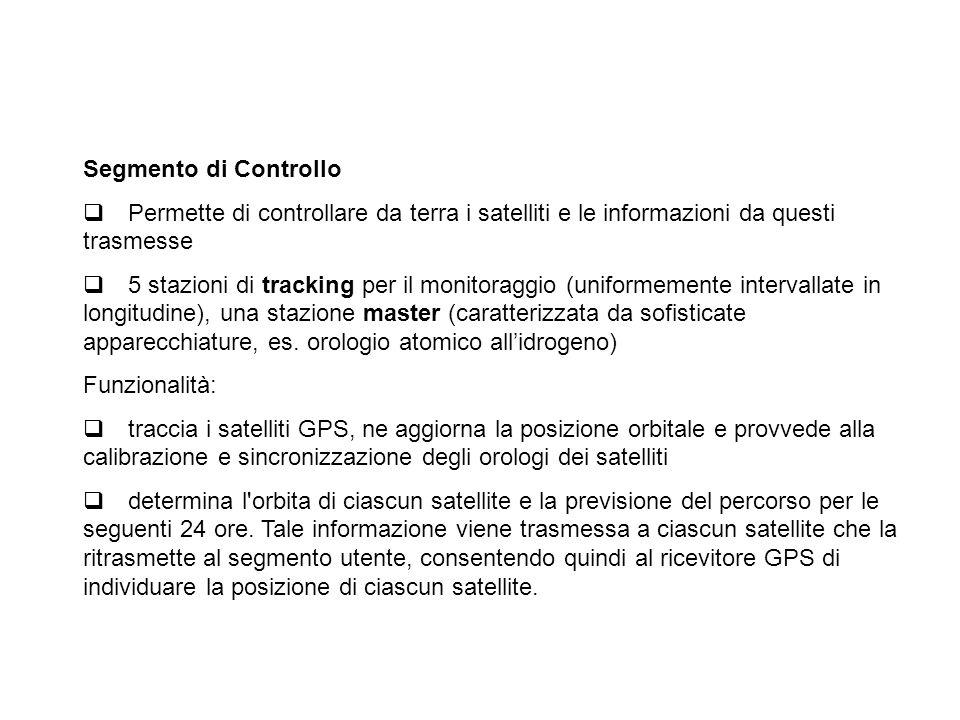 Segmento di Controllo Permette di controllare da terra i satelliti e le informazioni da questi trasmesse 5 stazioni di tracking per il monitoraggio (u