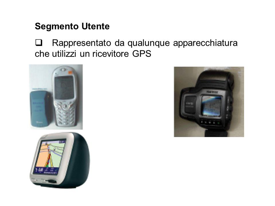 Segmento Utente Rappresentato da qualunque apparecchiatura che utilizzi un ricevitore GPS