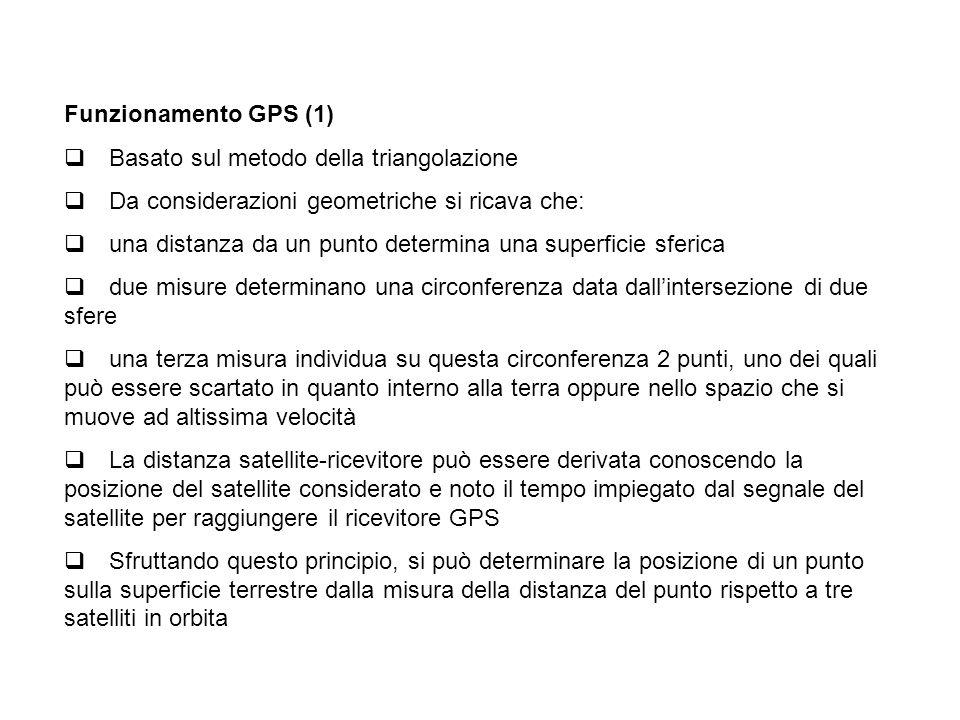 Funzionamento GPS (1) Basato sul metodo della triangolazione Da considerazioni geometriche si ricava che: una distanza da un punto determina una super