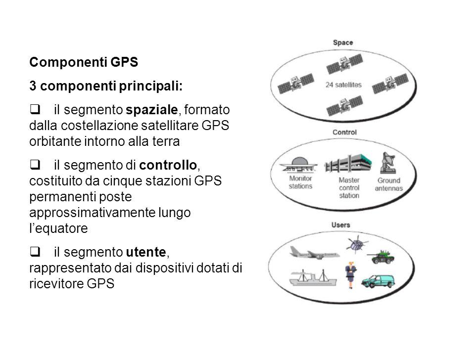 Componenti GPS 3 componenti principali: il segmento spaziale, formato dalla costellazione satellitare GPS orbitante intorno alla terra il segmento di