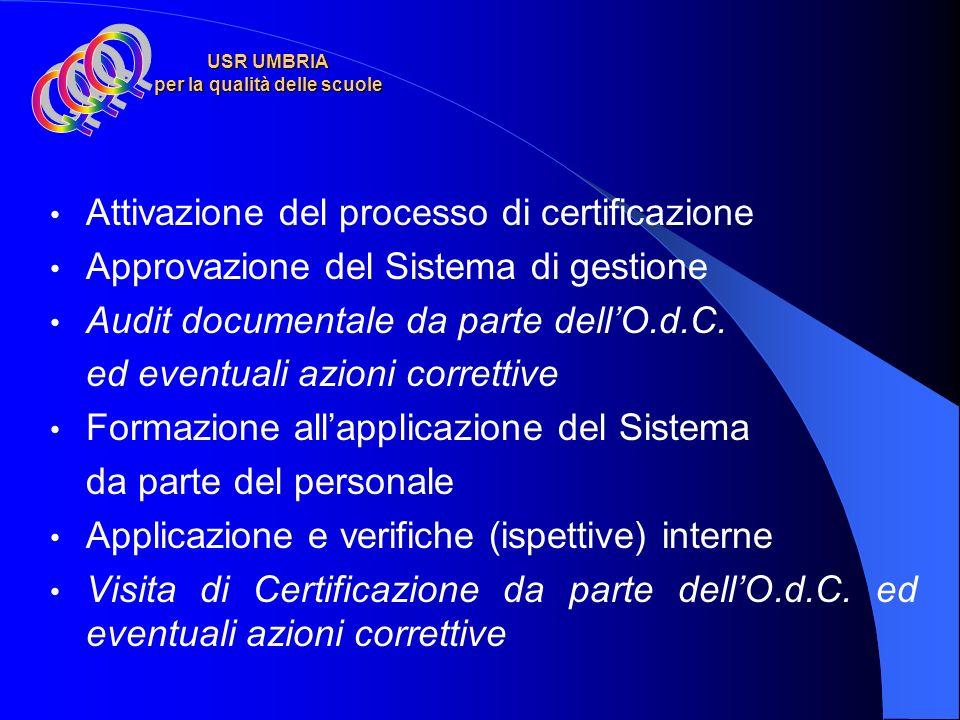 Attivazione del processo di certificazione Approvazione del Sistema di gestione Audit documentale da parte dellO.d.C.