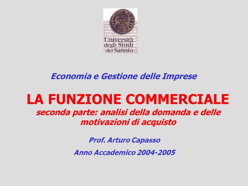 LA FUNZIONE COMMERCIALE seconda parte: analisi della domanda e delle motivazioni di acquisto Prof. Arturo Capasso Anno Accademico 2004-2005 Economia e