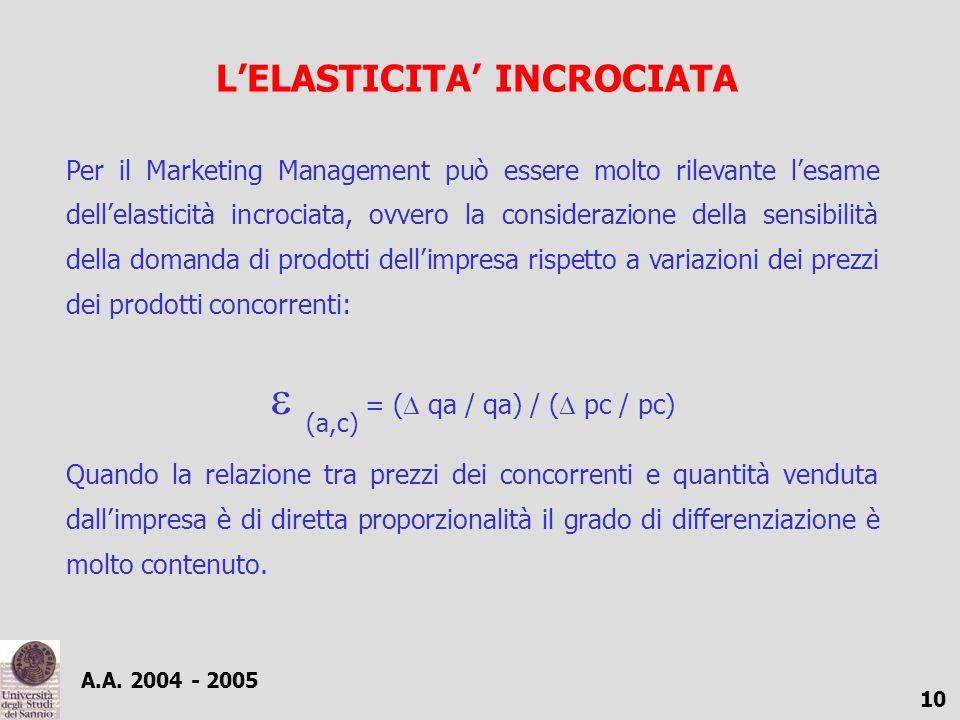 A.A. 2004 - 2005 10 LELASTICITA INCROCIATA Per il Marketing Management può essere molto rilevante lesame dellelasticità incrociata, ovvero la consider
