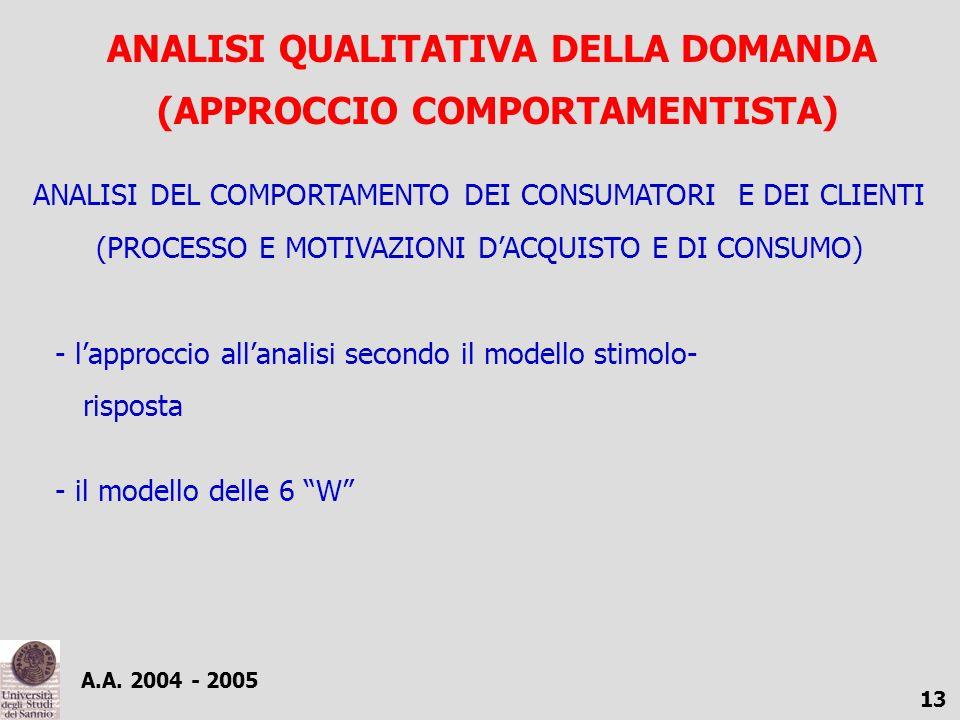 A.A. 2004 - 2005 13 ANALISI QUALITATIVA DELLA DOMANDA (APPROCCIO COMPORTAMENTISTA) ANALISI DEL COMPORTAMENTO DEI CONSUMATORI E DEI CLIENTI (PROCESSO E