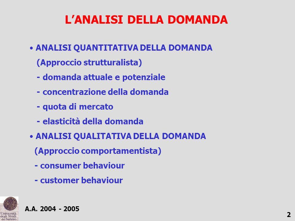 A.A. 2004 - 2005 2 ANALISI QUANTITATIVA DELLA DOMANDA (Approccio strutturalista) - domanda attuale e potenziale - concentrazione della domanda - quota
