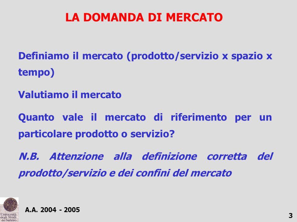A.A. 2004 - 2005 3 LA DOMANDA DI MERCATO Definiamo il mercato (prodotto/servizio x spazio x tempo) Valutiamo il mercato Quanto vale il mercato di rife