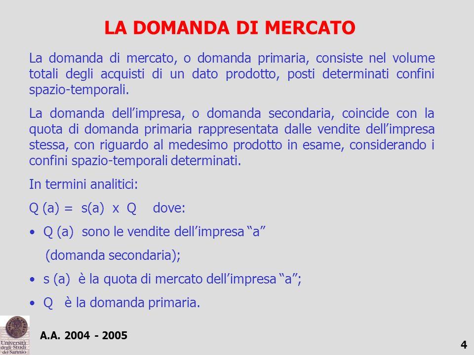 A.A. 2004 - 2005 4 LA DOMANDA DI MERCATO La domanda di mercato, o domanda primaria, consiste nel volume totali degli acquisti di un dato prodotto, pos