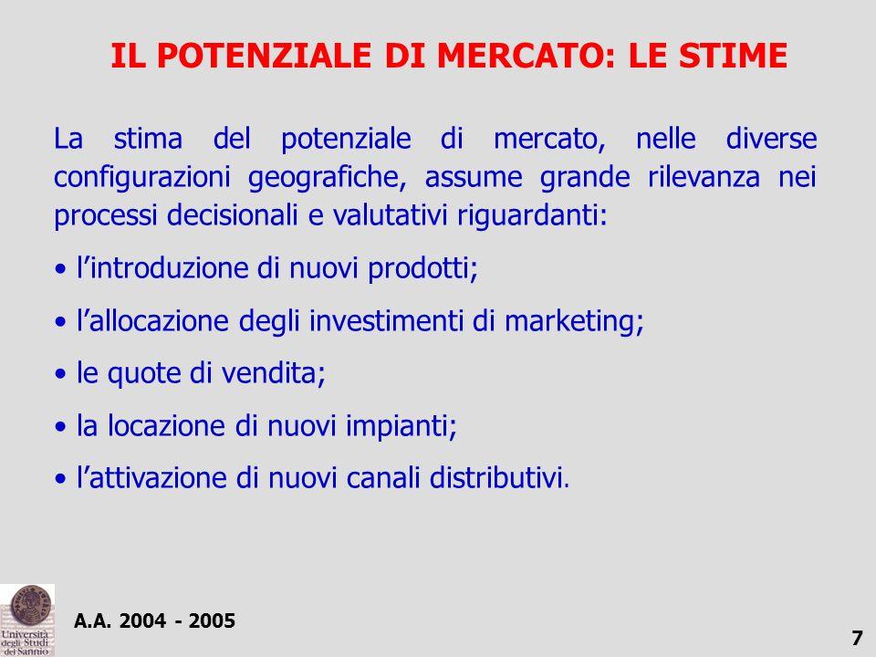 A.A. 2004 - 2005 7 La stima del potenziale di mercato, nelle diverse configurazioni geografiche, assume grande rilevanza nei processi decisionali e va