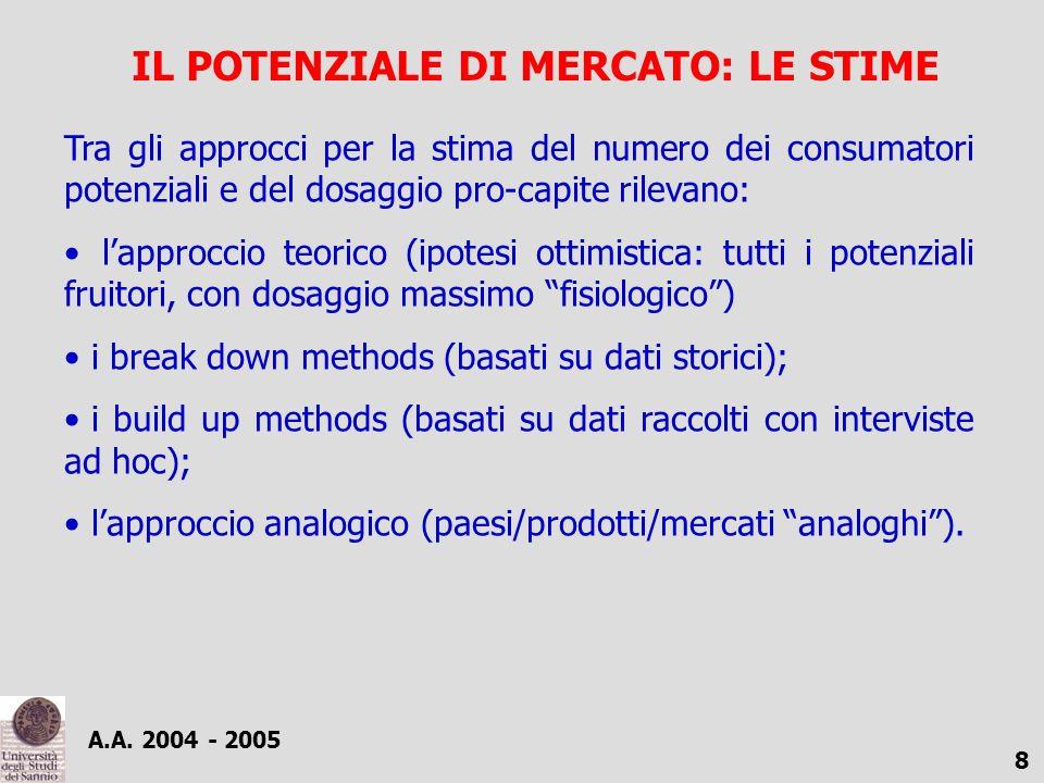 A.A. 2004 - 2005 8 Tra gli approcci per la stima del numero dei consumatori potenziali e del dosaggio pro-capite rilevano: lapproccio teorico (ipotesi