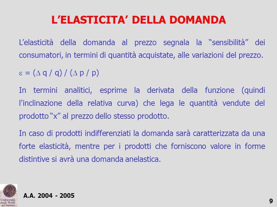 A.A. 2004 - 2005 9 LELASTICITA DELLA DOMANDA Lelasticità della domanda al prezzo segnala la sensibilità dei consumatori, in termini di quantità acquis