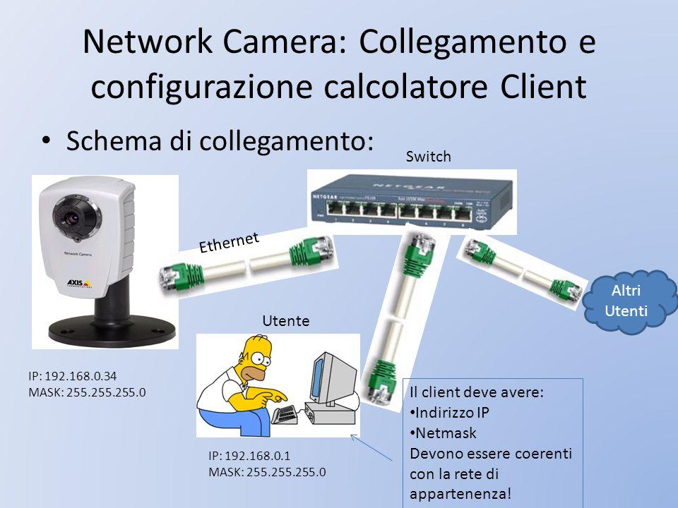 Network Camera: Collegamento e configurazione calcolatore Client Schema di collegamento: Switch Ethernet Utente Il client deve avere: Indirizzo IP Net