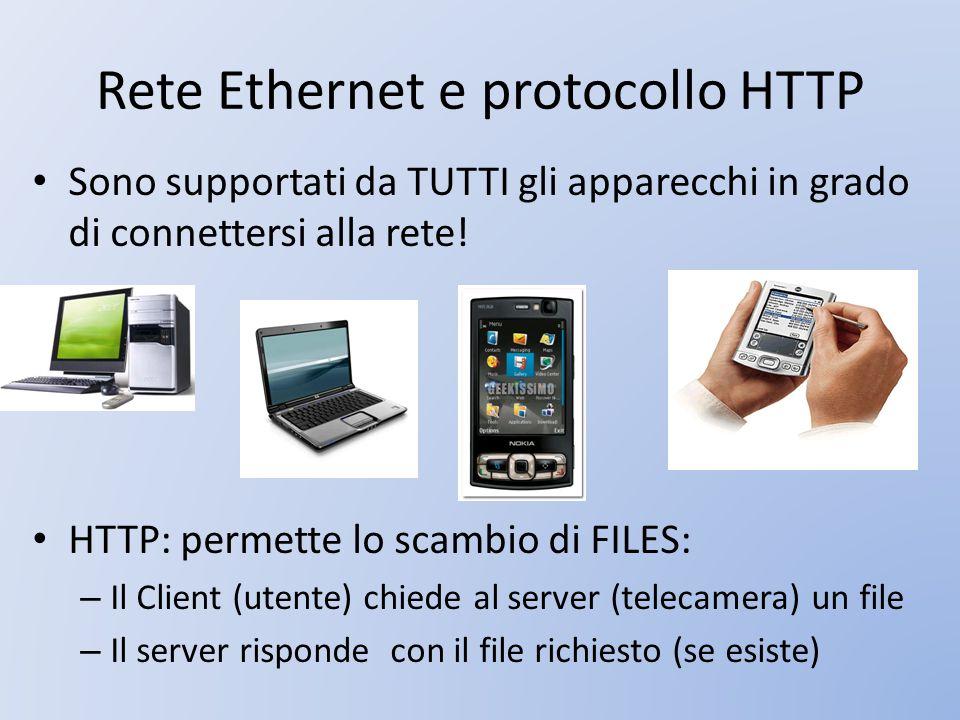 Rete Ethernet e protocollo HTTP Sono supportati da TUTTI gli apparecchi in grado di connettersi alla rete! HTTP: permette lo scambio di FILES: – Il Cl