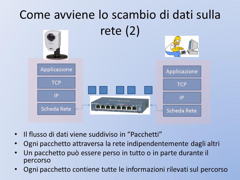 Come avviene lo scambio di dati sulla rete (2) Il flusso di dati viene suddiviso in Pacchetti Ogni pacchetto attraversa la rete indipendentemente dagl