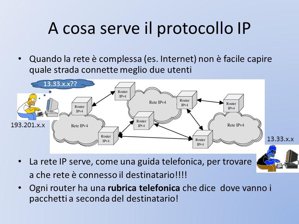 A cosa serve il protocollo IP Quando la rete è complessa (es. Internet) non è facile capire quale strada connette meglio due utenti La rete IP serve,