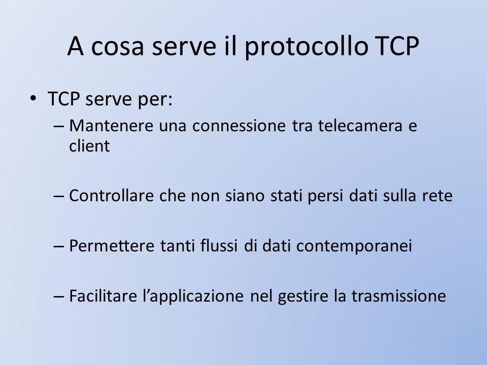 A cosa serve il protocollo TCP TCP serve per: – Mantenere una connessione tra telecamera e client – Controllare che non siano stati persi dati sulla r
