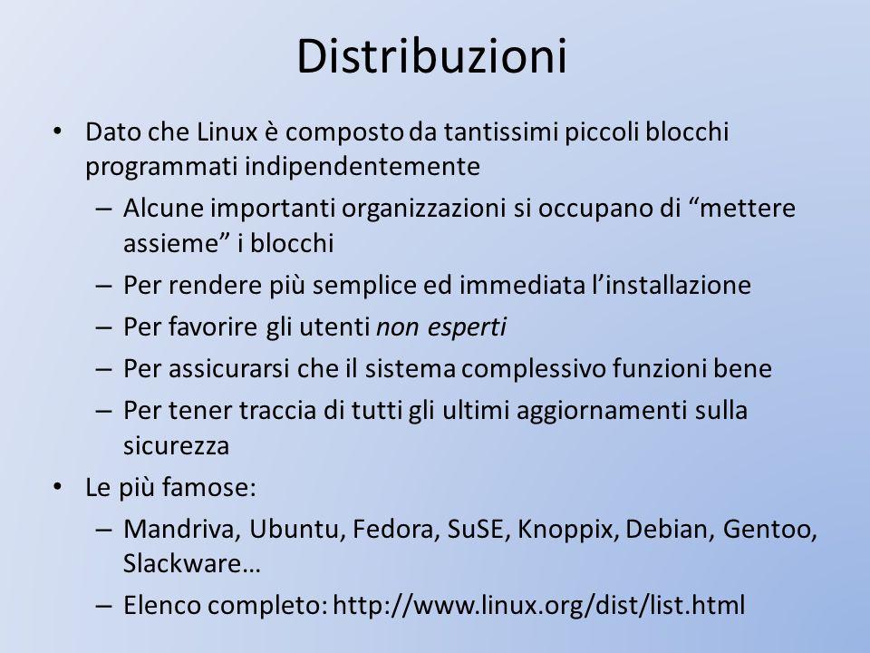 Distribuzioni Dato che Linux è composto da tantissimi piccoli blocchi programmati indipendentemente – Alcune importanti organizzazioni si occupano di